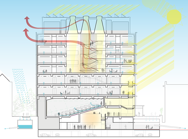 Sustainable features faculty of applied science for Green building features checklist