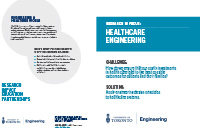 Cover of Healthcare Engineering Research Insert