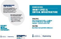 Cover of Smart Cities Research Insert
